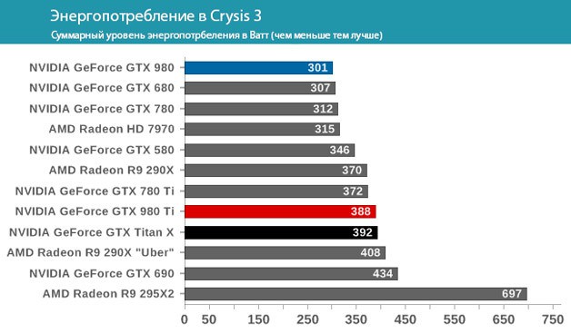NVIDIA GeForce GTX860M